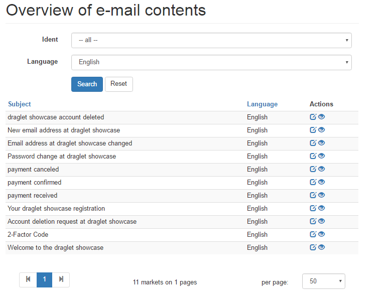 E-mail content overview