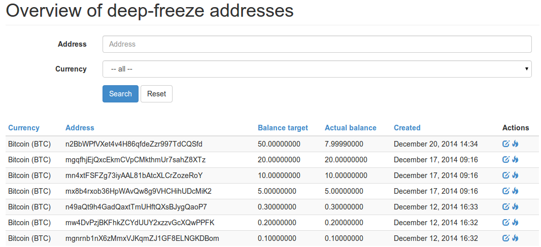 Overview of deep-freeze addresses